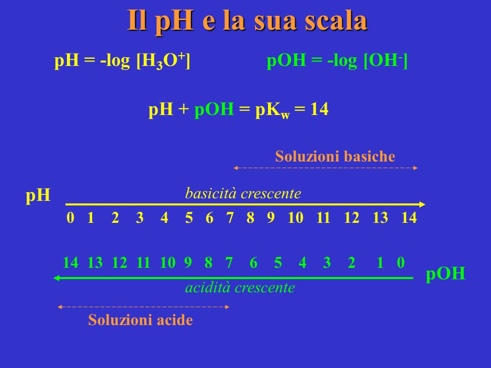 Il pH e la sua scala pH = -log [H3O+] pOH = -log [OH-]